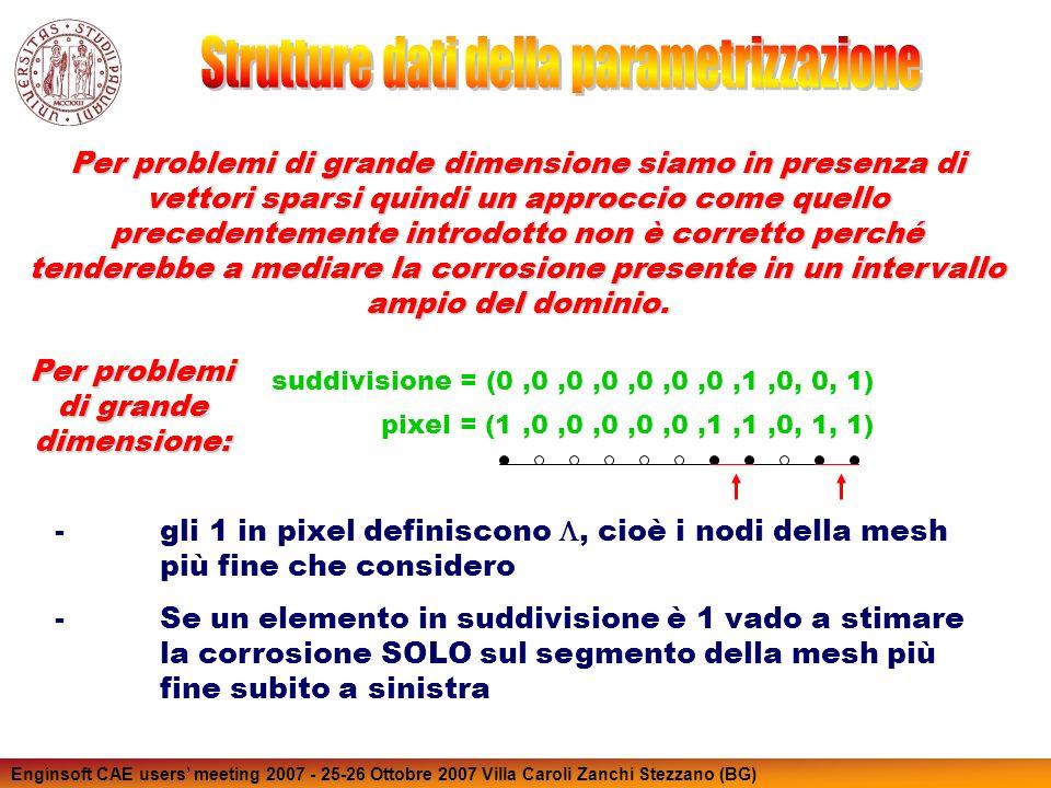Enginsoft CAE users meeting 2007 - 25-26 Ottobre 2007 Villa Caroli Zanchi Stezzano (BG) Per problemi di grande dimensione siamo in presenza di vettori
