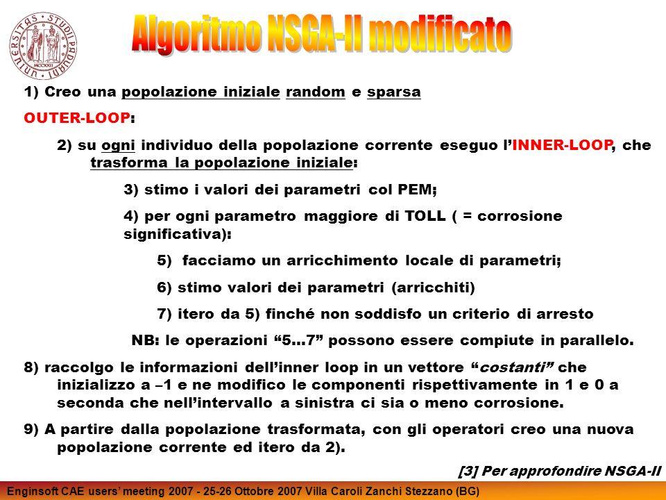 Enginsoft CAE users meeting 2007 - 25-26 Ottobre 2007 Villa Caroli Zanchi Stezzano (BG) 1) Creo una popolazione iniziale random e sparsa OUTER-LOOP: 2