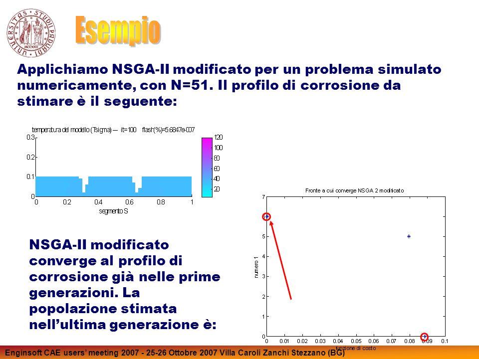 Enginsoft CAE users meeting 2007 - 25-26 Ottobre 2007 Villa Caroli Zanchi Stezzano (BG) Applichiamo NSGA-II modificato per un problema simulato numericamente, con N=51.