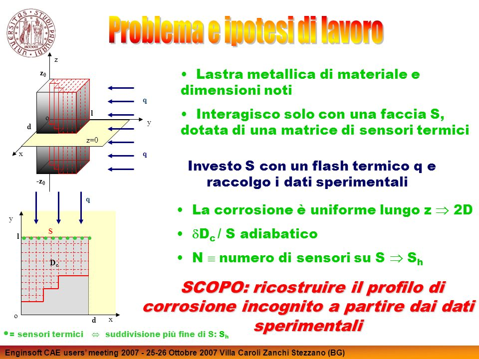 Enginsoft CAE users meeting 2007 - 25-26 Ottobre 2007 Villa Caroli Zanchi Stezzano (BG) q qx y z l d z0z0 -z 0 z=0 o Interagisco solo con una faccia S
