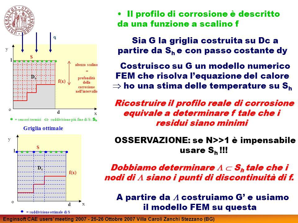 Enginsoft CAE users meeting 2007 - 25-26 Ottobre 2007 Villa Caroli Zanchi Stezzano (BG) o y x d l f(x) q S DcDc d = sensori termici suddivisione più fine di S: S h altezza scalino = profondità della corrosione nellintervallo o y x d l f(x) S DcDc d Griglia ottimale = suddivisione ottimale di S Il profilo di corrosione è descritto da una funzione a scalino f Ricostruire il profilo reale di corrosione equivale a determinare f tale che i residui siano minimi Costruisco su G un modello numerico FEM che risolva lequazione del calore ho una stima delle temperature su S h Sia G la griglia costruita su Dc a partire da S h e con passo costante dy OSSERVAZIONE: se N>>1 è impensabile usare S h !!.