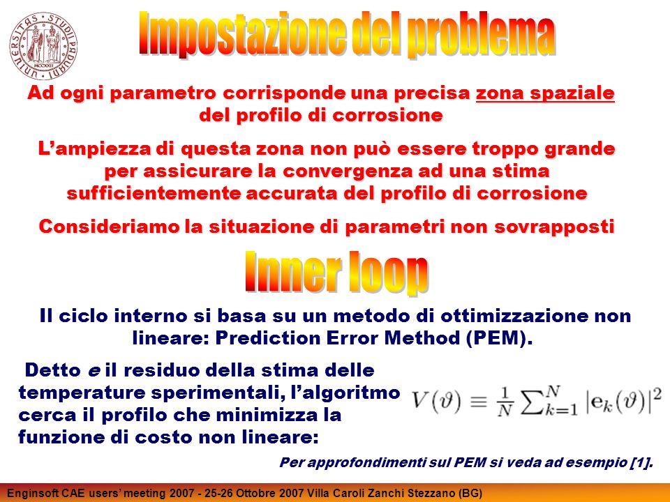 Enginsoft CAE users meeting 2007 - 25-26 Ottobre 2007 Villa Caroli Zanchi Stezzano (BG) Ad ogni parametro corrisponde una precisa zona spaziale del pr