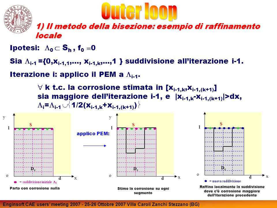 Enginsoft CAE users meeting 2007 - 25-26 Ottobre 2007 Villa Caroli Zanchi Stezzano (BG) 1) Creo una popolazione iniziale random e sparsa OUTER-LOOP: 2) su ogni individuo della popolazione corrente eseguo lINNER-LOOP, che trasforma la popolazione iniziale: 3) stimo i valori dei parametri col PEM; 4) per ogni parametro maggiore di TOLL ( = corrosione significativa): 5) facciamo un arricchimento locale di parametri; 6) stimo valori dei parametri (arricchiti) 7) itero da 5) finché non soddisfo un criterio di arresto NB: le operazioni 5...7 possono essere compiute in parallelo.