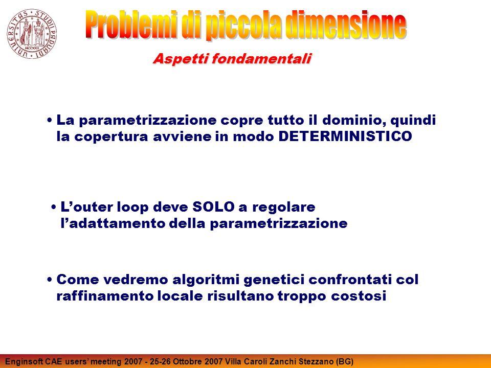 Enginsoft CAE users meeting 2007 - 25-26 Ottobre 2007 Villa Caroli Zanchi Stezzano (BG) Aspetti fondamentali La parametrizzazione copre tutto il domin
