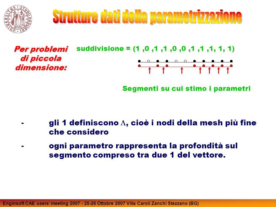 Enginsoft CAE users meeting 2007 - 25-26 Ottobre 2007 Villa Caroli Zanchi Stezzano (BG) Per problemi di piccola dimensione: -gli 1 definiscono, cioè i nodi della mesh più fine che considero - ogni parametro rappresenta la profondità sul segmento compreso tra due 1 del vettore.