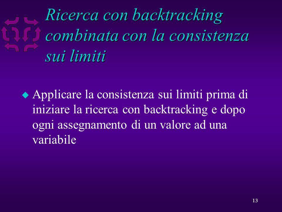 13 Ricerca con backtracking combinata con la consistenza sui limiti u Applicare la consistenza sui limiti prima di iniziare la ricerca con backtracking e dopo ogni assegnamento di un valore ad una variabile