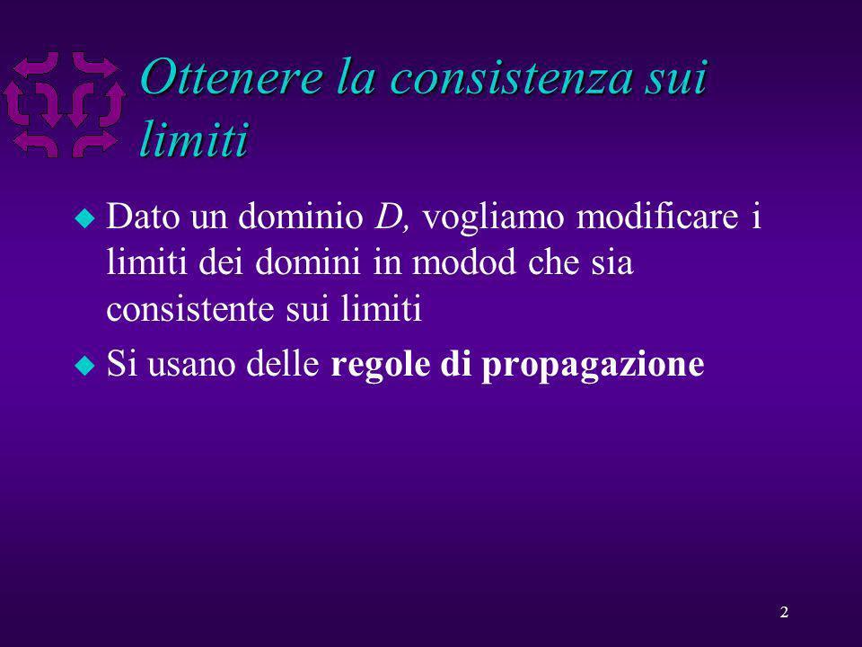 2 Ottenere la consistenza sui limiti u Dato un dominio D, vogliamo modificare i limiti dei domini in modod che sia consistente sui limiti u Si usano delle regole di propagazione
