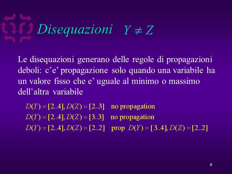 6 Disequazioni Le disequazioni generano delle regole di propagazioni deboli: ce propagazione solo quando una variabile ha un valore fisso che e uguale al minimo o massimo dellaltra variabile