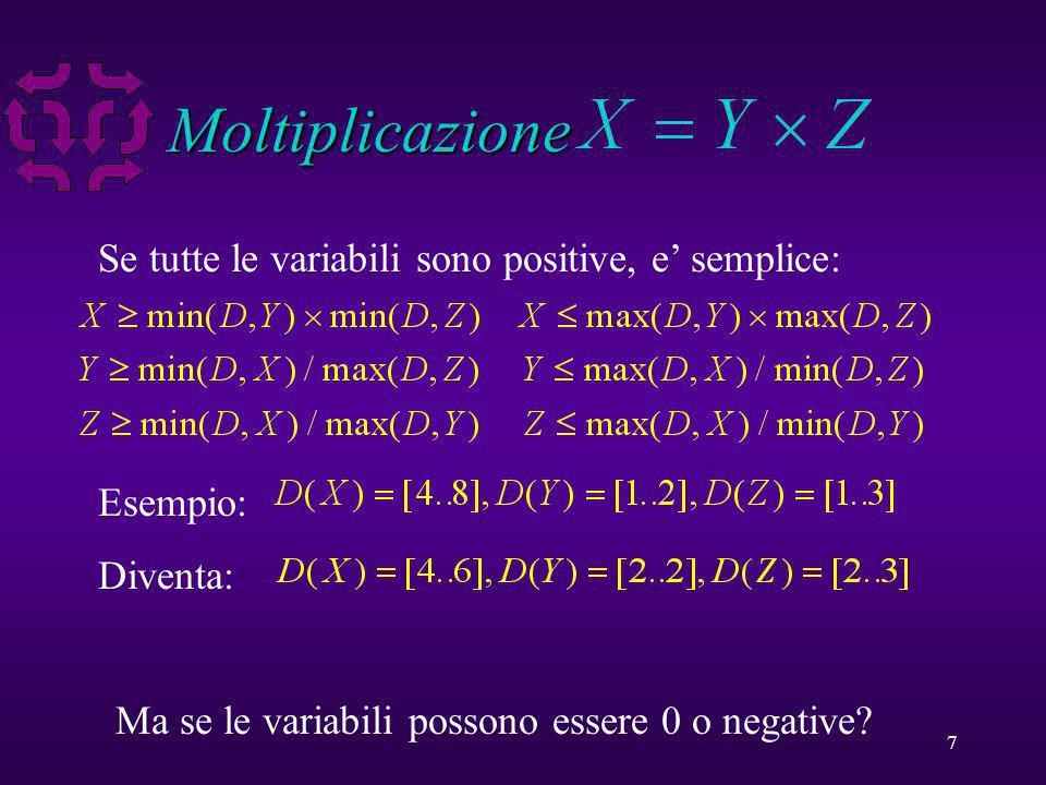 18 Alldifferent Consistency u Sia c della forma alldifferent(V) u while esiste v in V dove D(v) = {d} u V := V - {v} u for ogni v in V u D(v) := D(v) - {d} u DV := unione di tutti i D(v) per v in V u if |DV| < |V| then return false domain u return D