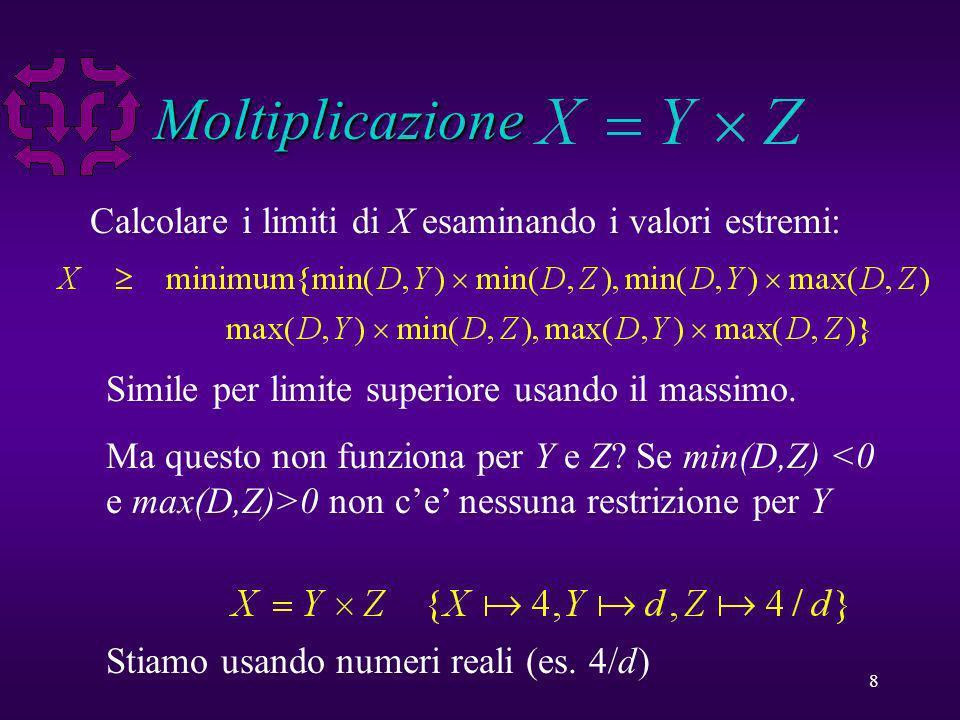 8 Moltiplicazione Calcolare i limiti di X esaminando i valori estremi: Simile per limite superiore usando il massimo.