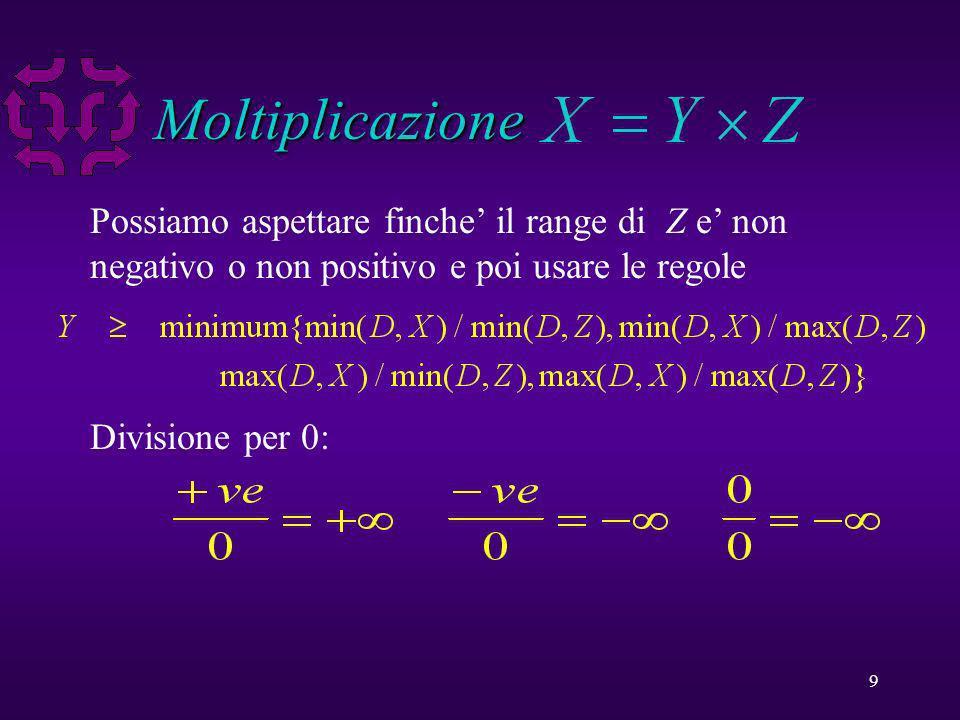 9 Moltiplicazione Possiamo aspettare finche il range di Z e non negativo o non positivo e poi usare le regole Divisione per 0: