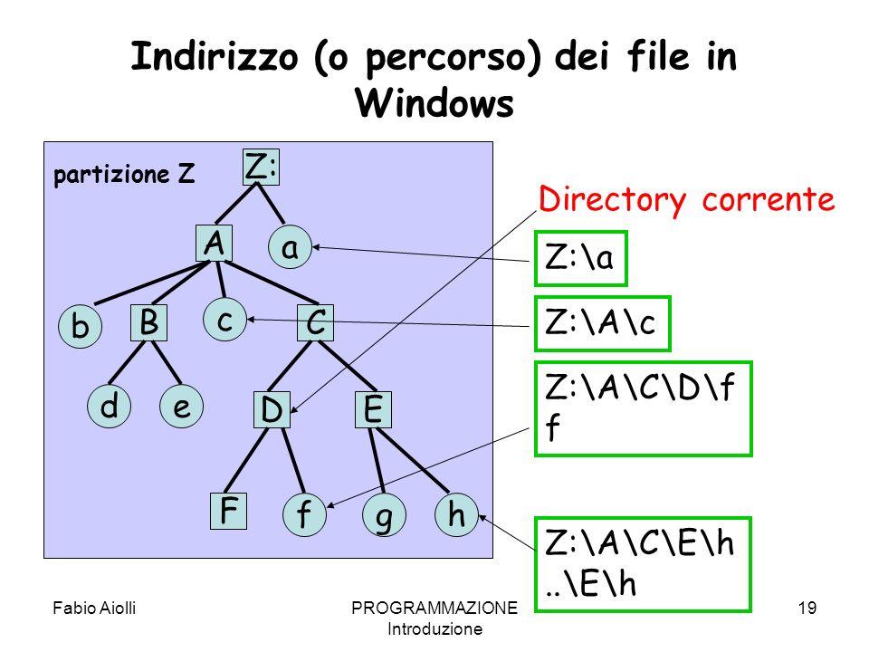 Fabio AiolliPROGRAMMAZIONE Introduzione 19 Indirizzo (o percorso) dei file in Windows A ED CB F de a b c hgf partizione Z Directory corrente Z:\A\cZ:\