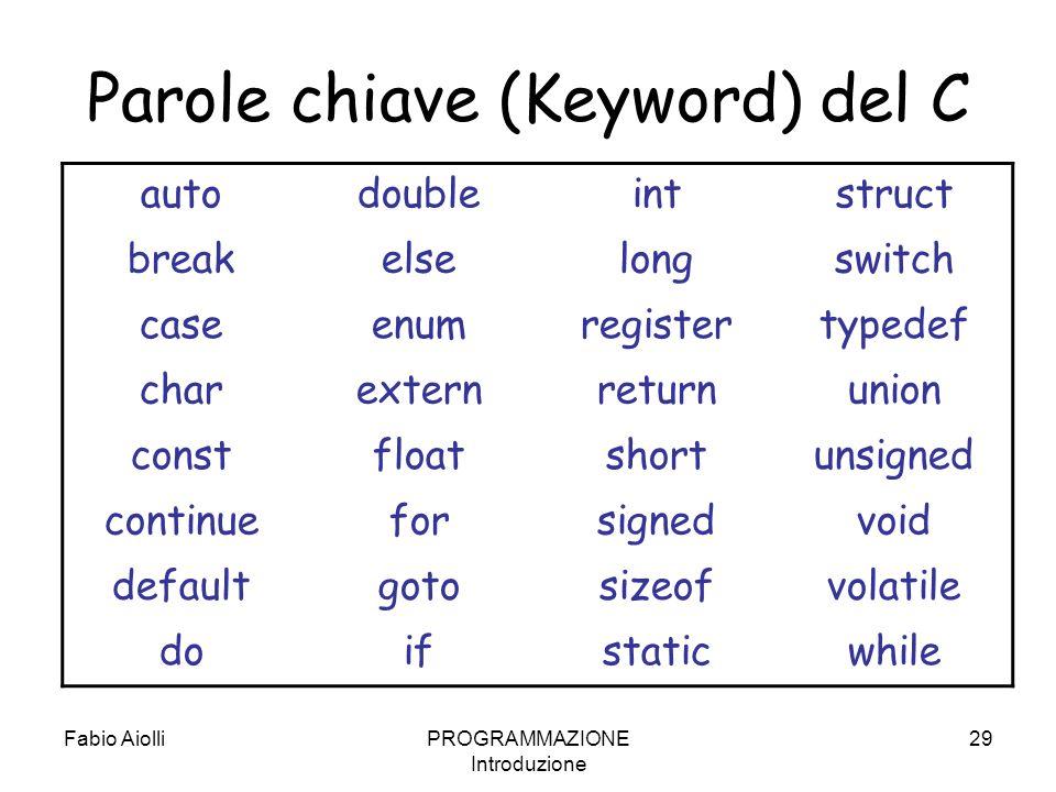 Fabio AiolliPROGRAMMAZIONE Introduzione 29 Parole chiave (Keyword) del C autodoubleintstruct breakelselongswitch caseenumregistertypedef charexternret