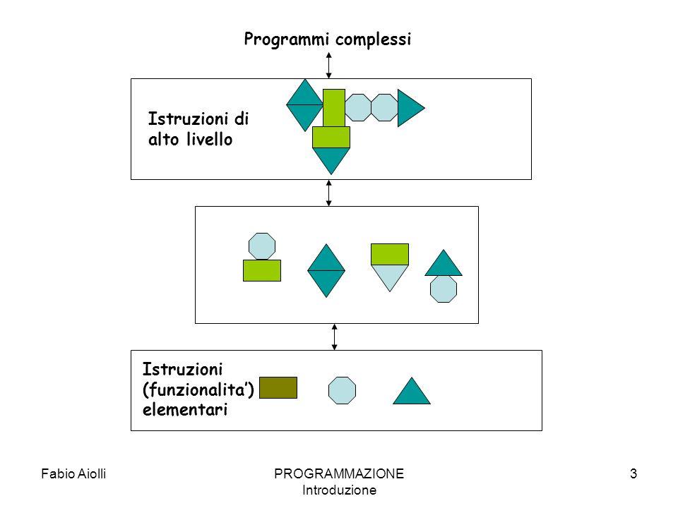 Comandi principali di Linux(3) cp x y crea una copia del file x chiamata y mv x y rinomina il file x chiamandolo y pwd (print working directory) stampa il cammino (path) dalla home alla directory in cui ci si trova rm x elimina il file x Alcune scorciatoie della shell –tasti con freccie in su e in giu per scorrere la storia dei comandi precedentemente inseriti –tasto tab per completare automaticamente comandi e nomi da inserire Fabio AiolliPROGRAMMAZIONE Introduzione 44