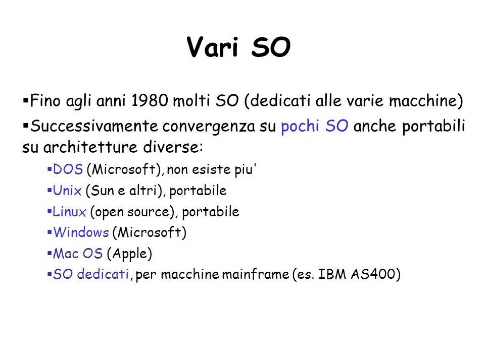 Vari SO Fino agli anni 1980 molti SO (dedicati alle varie macchine) Successivamente convergenza su pochi SO anche portabili su architetture diverse: D