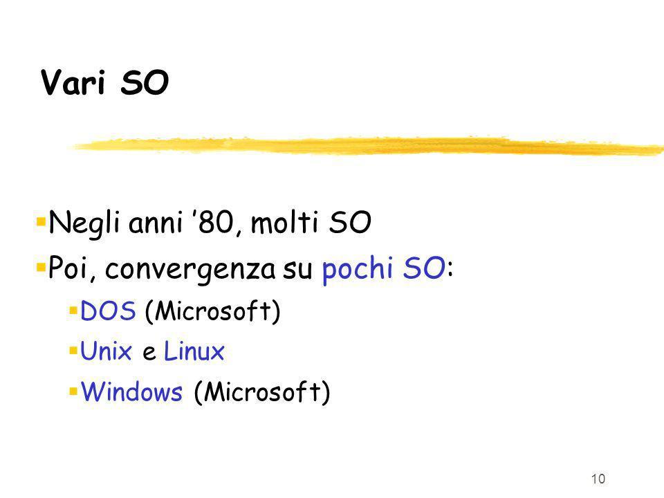 10 Vari SO Negli anni 80, molti SO Poi, convergenza su pochi SO: DOS (Microsoft) Unix e Linux Windows (Microsoft)