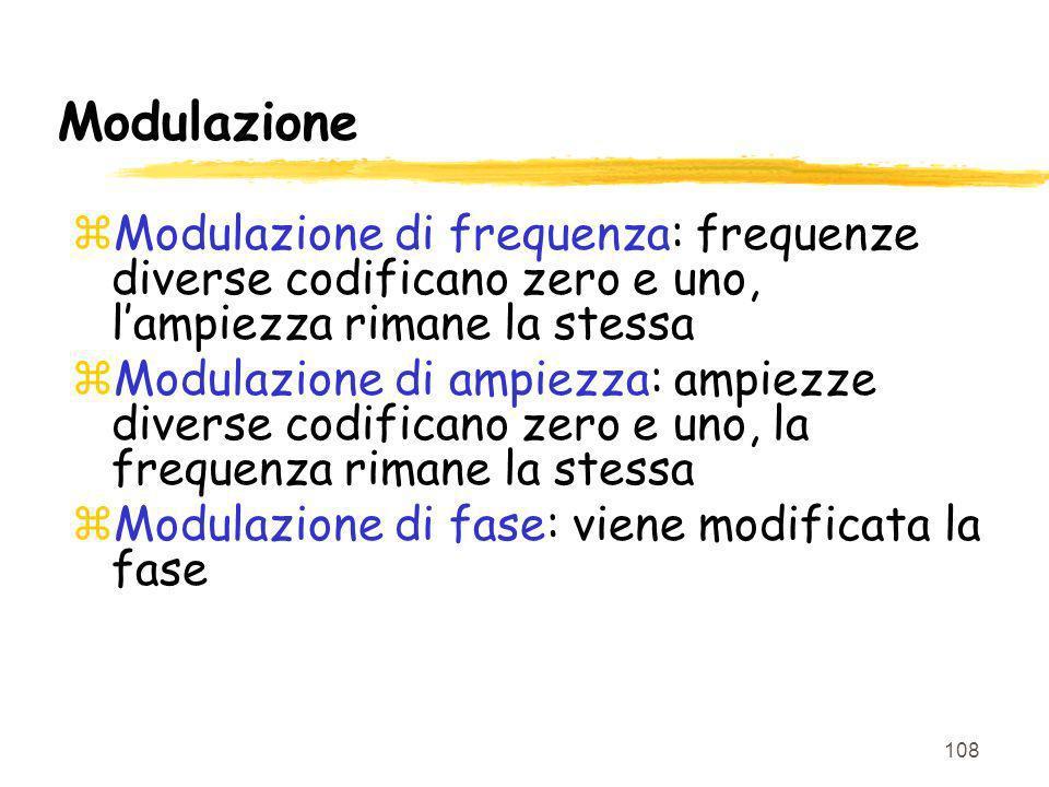 108 Modulazione zModulazione di frequenza: frequenze diverse codificano zero e uno, lampiezza rimane la stessa zModulazione di ampiezza: ampiezze diverse codificano zero e uno, la frequenza rimane la stessa zModulazione di fase: viene modificata la fase