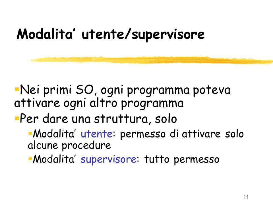 11 Modalita utente/supervisore Nei primi SO, ogni programma poteva attivare ogni altro programma Per dare una struttura, solo Modalita utente: permesso di attivare solo alcune procedure Modalita supervisore: tutto permesso