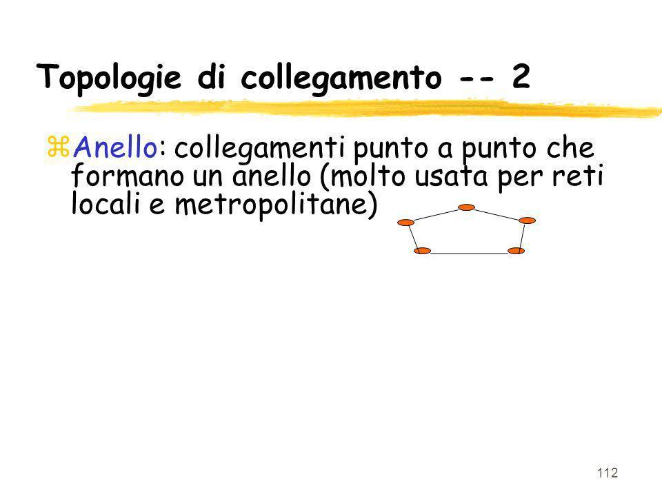 112 Topologie di collegamento -- 2 zAnello: collegamenti punto a punto che formano un anello (molto usata per reti locali e metropolitane)