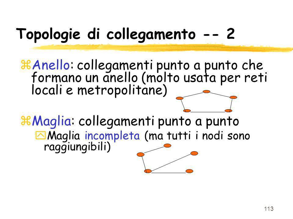 113 Topologie di collegamento -- 2 zAnello: collegamenti punto a punto che formano un anello (molto usata per reti locali e metropolitane) zMaglia: co