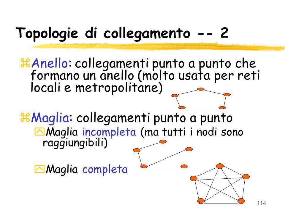 114 Topologie di collegamento -- 2 zAnello: collegamenti punto a punto che formano un anello (molto usata per reti locali e metropolitane) zMaglia: collegamenti punto a punto yMaglia incompleta (ma tutti i nodi sono raggiungibili) yMaglia completa