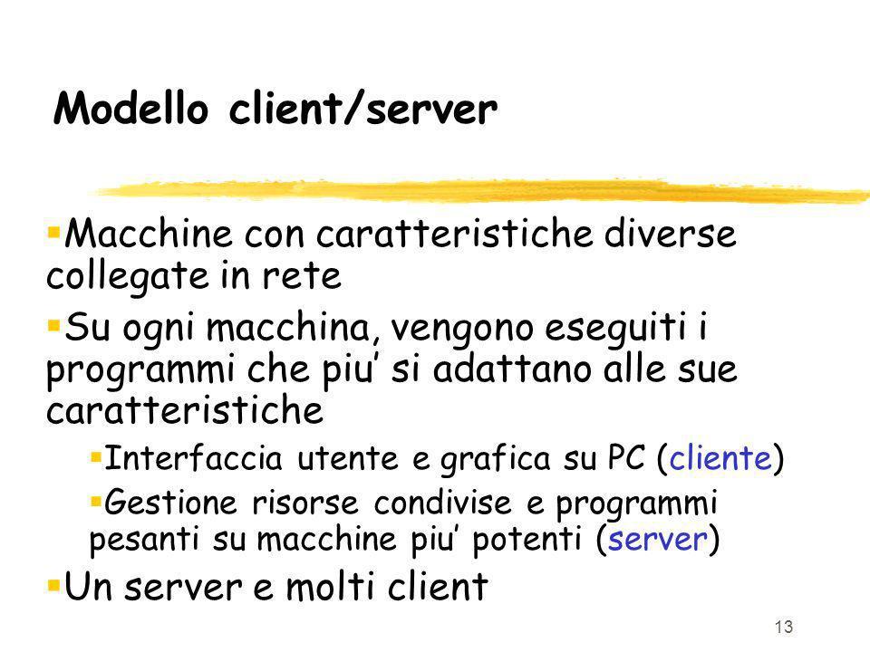 13 Modello client/server Macchine con caratteristiche diverse collegate in rete Su ogni macchina, vengono eseguiti i programmi che piu si adattano alle sue caratteristiche Interfaccia utente e grafica su PC (cliente) Gestione risorse condivise e programmi pesanti su macchine piu potenti (server) Un server e molti client