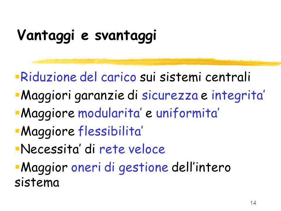 14 Vantaggi e svantaggi Riduzione del carico sui sistemi centrali Maggiori garanzie di sicurezza e integrita Maggiore modularita e uniformita Maggiore