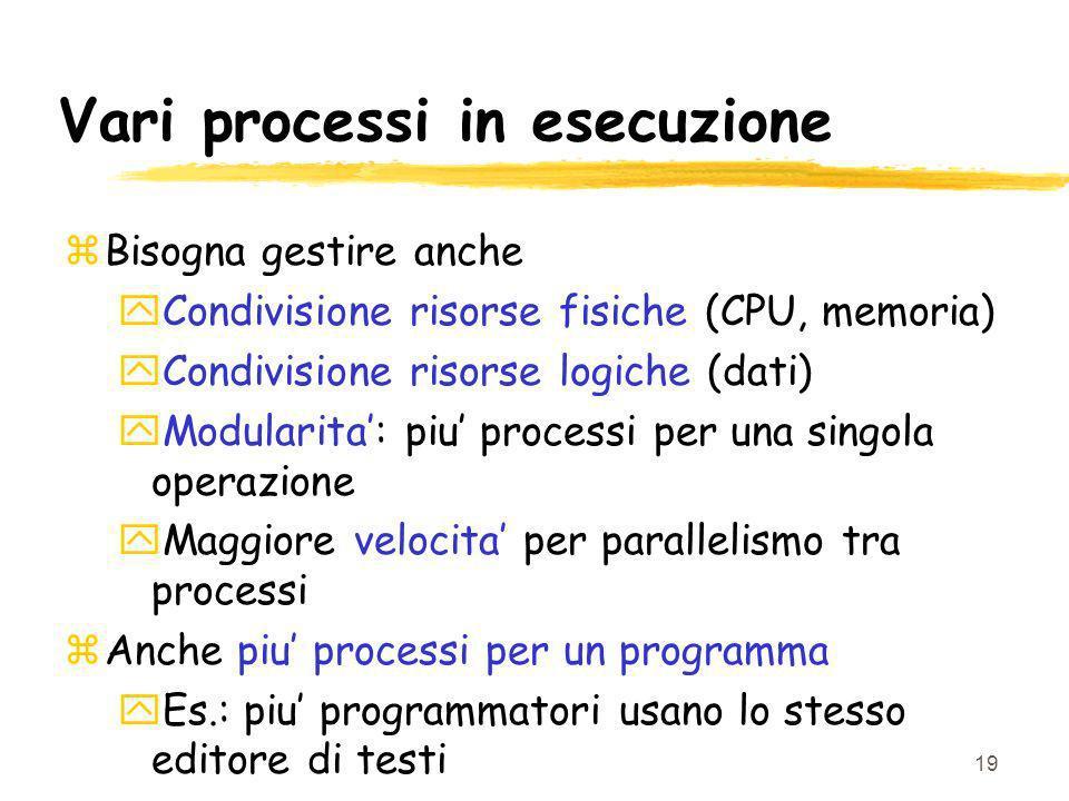 19 Vari processi in esecuzione zBisogna gestire anche yCondivisione risorse fisiche (CPU, memoria) yCondivisione risorse logiche (dati) yModularita: p