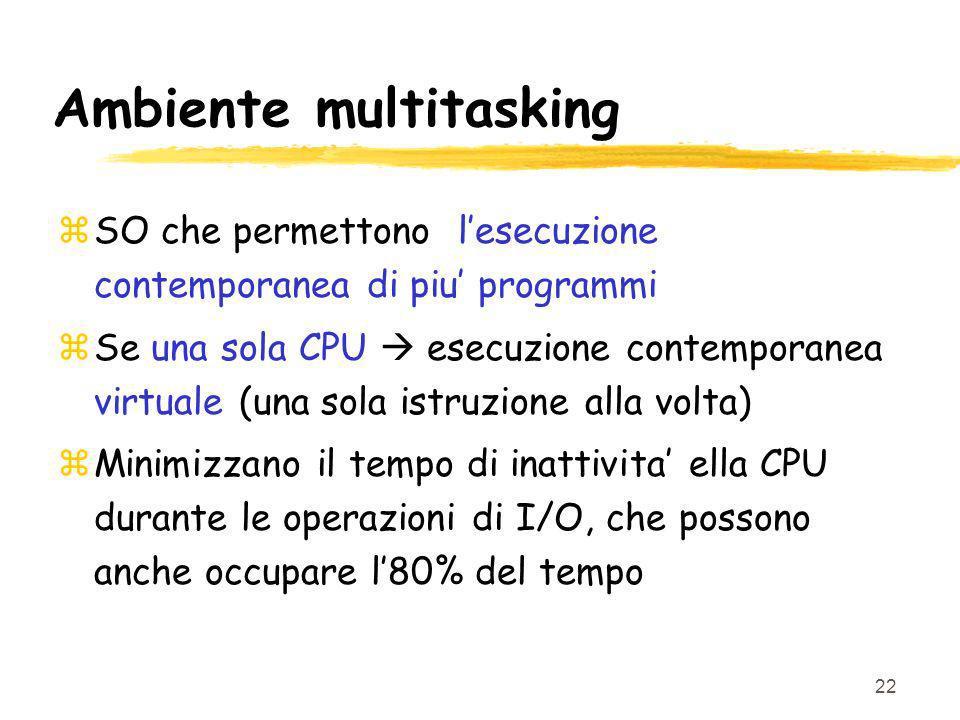 22 Ambiente multitasking zSO che permettono lesecuzione contemporanea di piu programmi zSe una sola CPU esecuzione contemporanea virtuale (una sola istruzione alla volta) zMinimizzano il tempo di inattivita ella CPU durante le operazioni di I/O, che possono anche occupare l80% del tempo