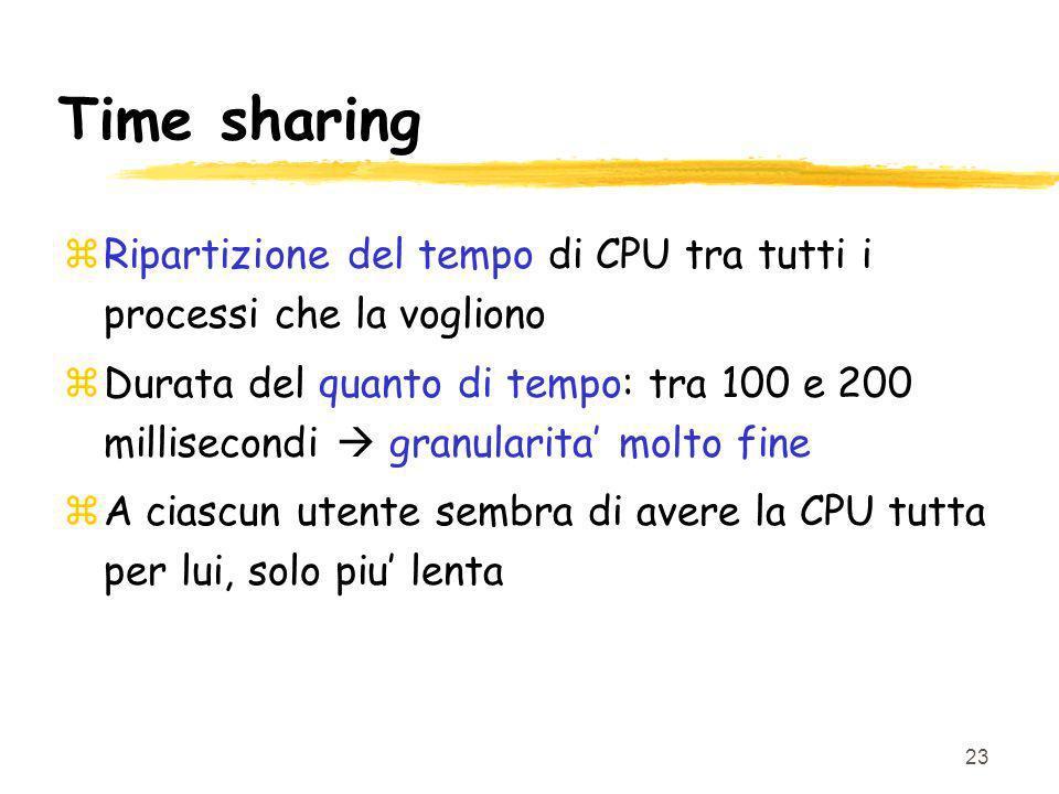 23 Time sharing zRipartizione del tempo di CPU tra tutti i processi che la vogliono zDurata del quanto di tempo: tra 100 e 200 millisecondi granularita molto fine zA ciascun utente sembra di avere la CPU tutta per lui, solo piu lenta