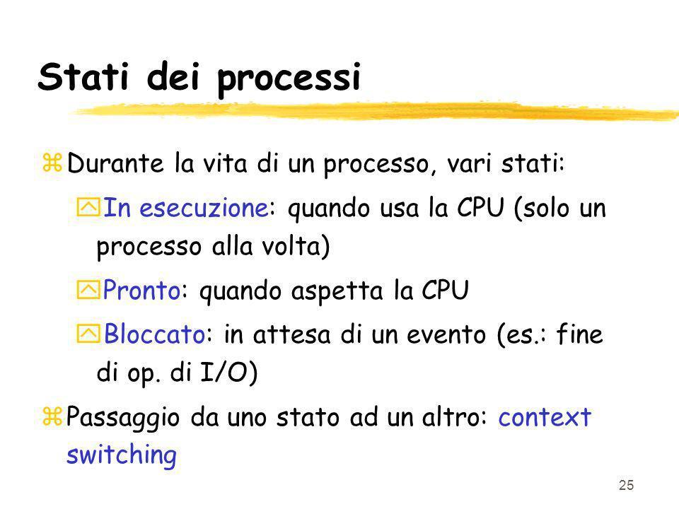 25 Stati dei processi zDurante la vita di un processo, vari stati: yIn esecuzione: quando usa la CPU (solo un processo alla volta) yPronto: quando aspetta la CPU yBloccato: in attesa di un evento (es.: fine di op.
