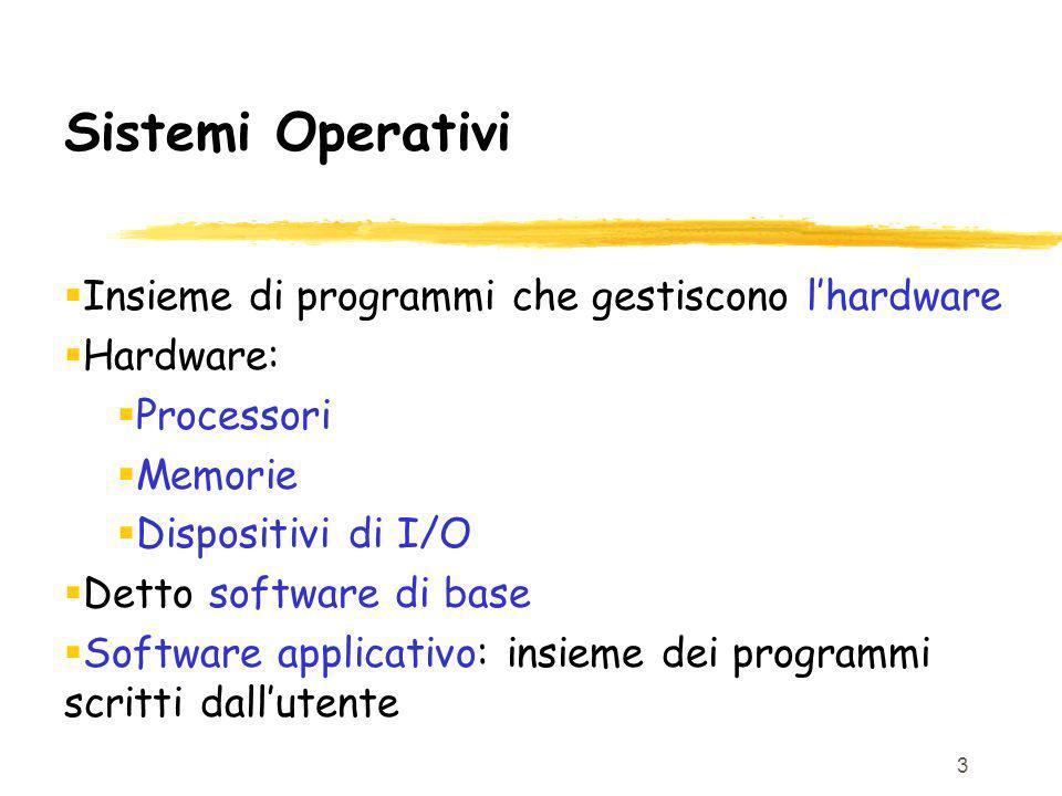 3 Sistemi Operativi Insieme di programmi che gestiscono lhardware Hardware: Processori Memorie Dispositivi di I/O Detto software di base Software applicativo: insieme dei programmi scritti dallutente