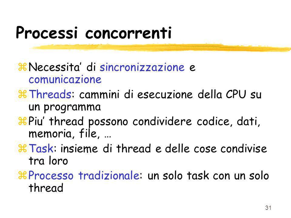 31 Processi concorrenti zNecessita di sincronizzazione e comunicazione zThreads: cammini di esecuzione della CPU su un programma zPiu thread possono c