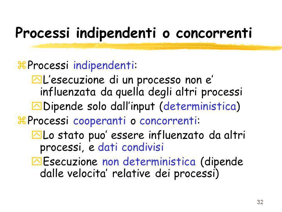 32 Processi indipendenti o concorrenti zProcessi indipendenti: yLesecuzione di un processo non e influenzata da quella degli altri processi yDipende s