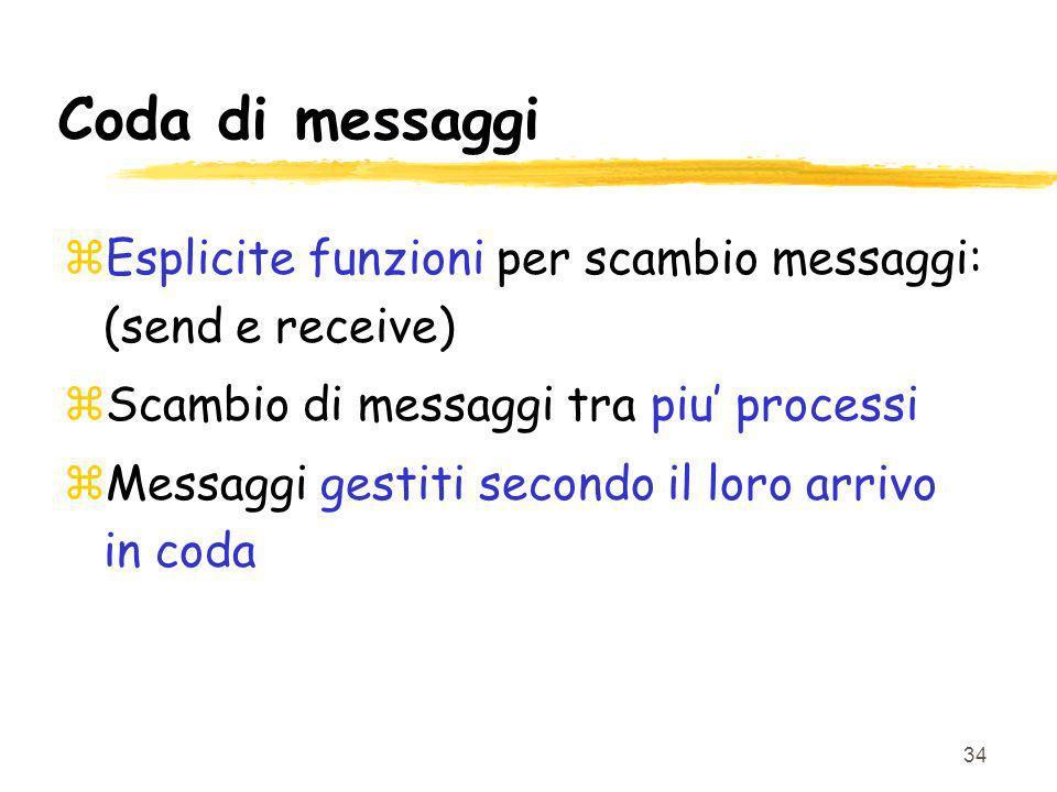 34 Coda di messaggi zEsplicite funzioni per scambio messaggi: (send e receive) zScambio di messaggi tra piu processi zMessaggi gestiti secondo il loro arrivo in coda