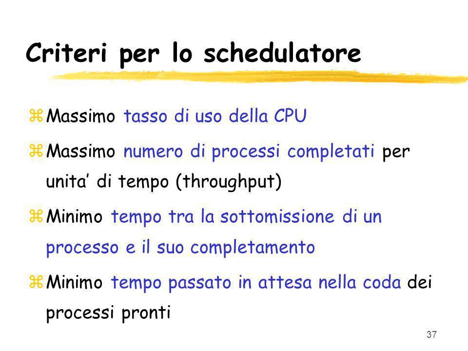 37 Criteri per lo schedulatore zMassimo tasso di uso della CPU zMassimo numero di processi completati per unita di tempo (throughput) zMinimo tempo tr