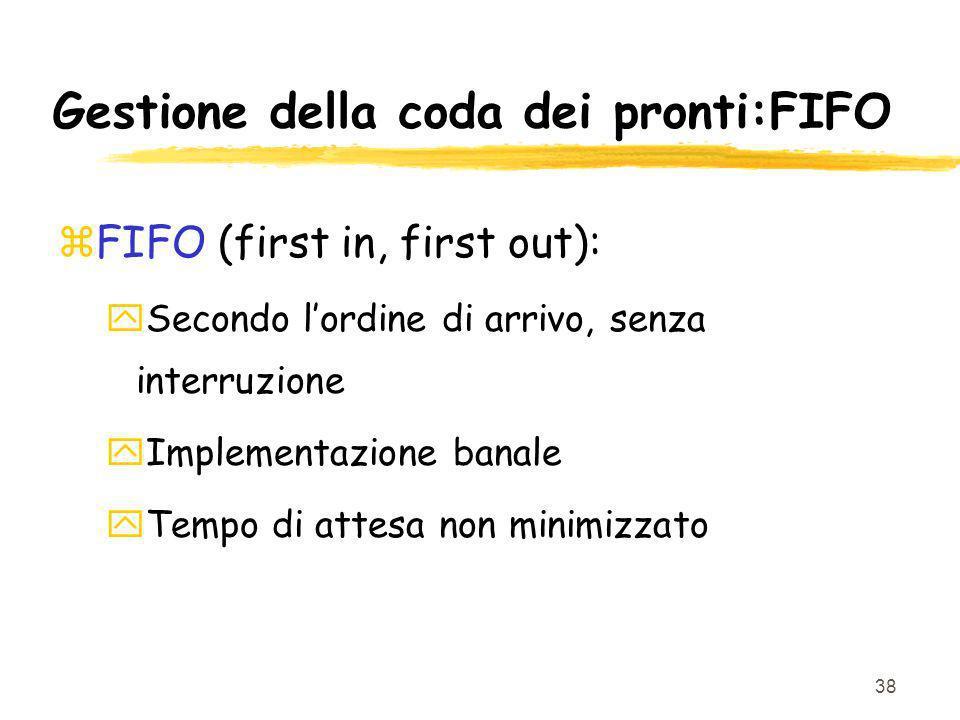 38 Gestione della coda dei pronti:FIFO zFIFO (first in, first out): ySecondo lordine di arrivo, senza interruzione yImplementazione banale yTempo di attesa non minimizzato