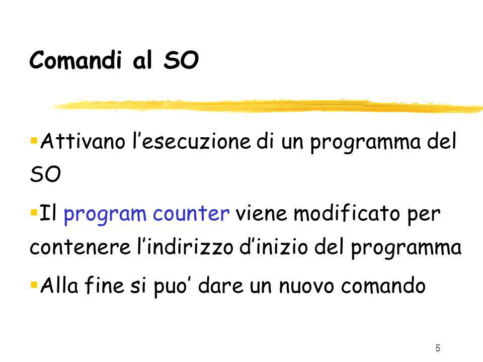 5 Comandi al SO Attivano lesecuzione di un programma del SO Il program counter viene modificato per contenere lindirizzo dinizio del programma Alla fine si puo dare un nuovo comando