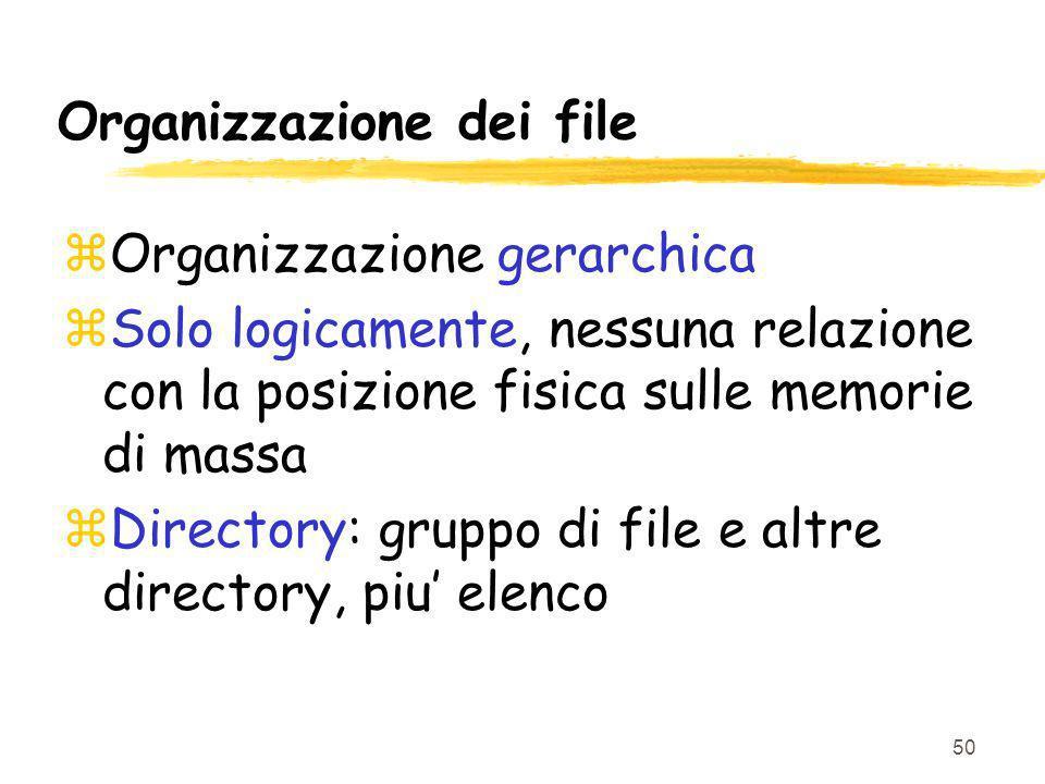 50 Organizzazione dei file zOrganizzazione gerarchica zSolo logicamente, nessuna relazione con la posizione fisica sulle memorie di massa zDirectory: gruppo di file e altre directory, piu elenco