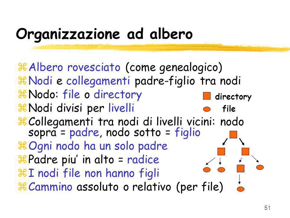 51 Organizzazione ad albero zAlbero rovesciato (come genealogico) zNodi e collegamenti padre-figlio tra nodi zNodo: file o directory zNodi divisi per