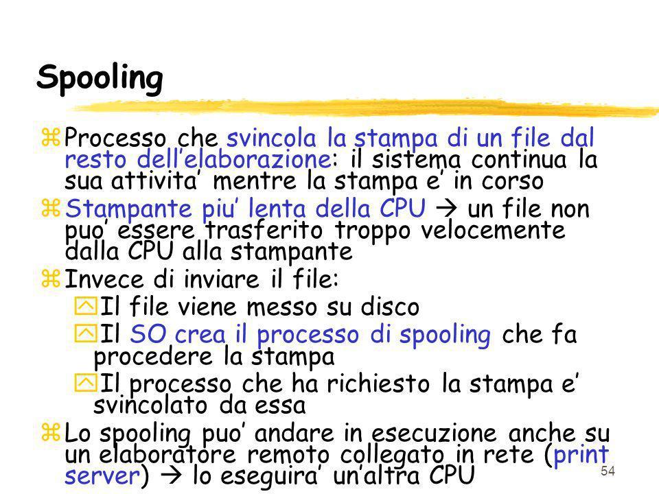 54 Spooling zProcesso che svincola la stampa di un file dal resto dellelaborazione: il sistema continua la sua attivita mentre la stampa e in corso zStampante piu lenta della CPU un file non puo essere trasferito troppo velocemente dalla CPU alla stampante zInvece di inviare il file: yIl file viene messo su disco yIl SO crea il processo di spooling che fa procedere la stampa yIl processo che ha richiesto la stampa e svincolato da essa zLo spooling puo andare in esecuzione anche su un elaboratore remoto collegato in rete (print server) lo eseguira unaltra CPU