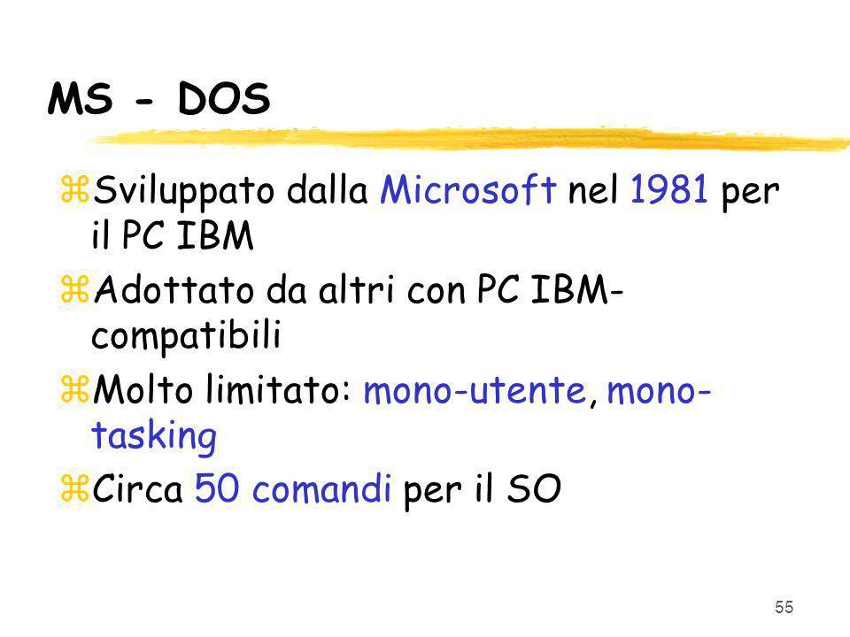 55 MS - DOS zSviluppato dalla Microsoft nel 1981 per il PC IBM zAdottato da altri con PC IBM- compatibili zMolto limitato: mono-utente, mono- tasking zCirca 50 comandi per il SO