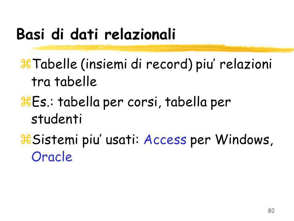 80 Basi di dati relazionali zTabelle (insiemi di record) piu relazioni tra tabelle zEs.: tabella per corsi, tabella per studenti zSistemi piu usati: Access per Windows, Oracle