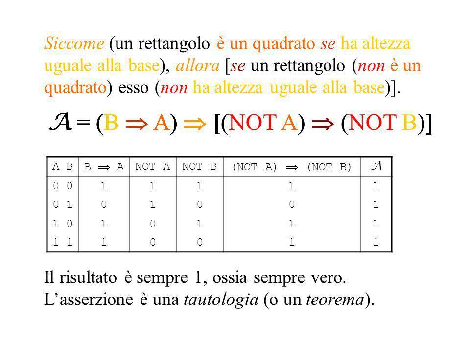 A = (B A) [(NOT A) (NOT B)] A B B A NOT ANOT B (NOT A) (NOT B) A 0 11111 0 101001 1 010111 1 10011 Siccome (un rettangolo è un quadrato se ha altezza