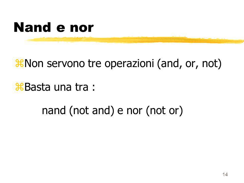 14 Nand e nor zNon servono tre operazioni (and, or, not) zBasta una tra : nand (not and) e nor (not or)