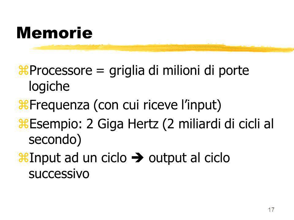 17 Memorie zProcessore = griglia di milioni di porte logiche zFrequenza (con cui riceve linput) zEsempio: 2 Giga Hertz (2 miliardi di cicli al secondo