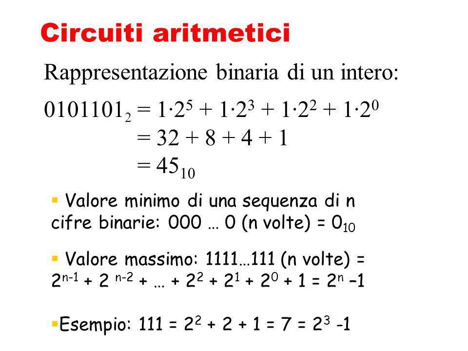 Circuiti aritmetici Rappresentazione binaria di un intero: 0101101 2 = 1·2 5 + 1·2 3 + 1·2 2 + 1·2 0 = 32 + 8 + 4 + 1 = 45 10 Valore minimo di una seq