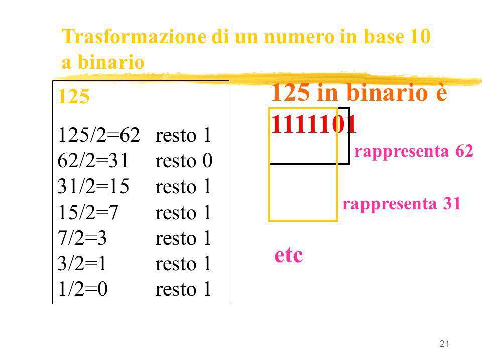 21 Trasformazione di un numero in base 10 a binario 125 125/2=62 resto 1 62/2=31 resto 0 31/2=15 resto 1 15/2=7 resto 1 7/2=3 resto 1 3/2=1 resto 1 1/