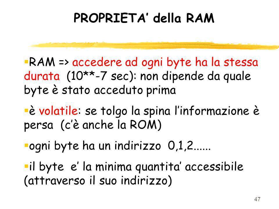 47 RAM => accedere ad ogni byte ha la stessa durata (10**-7 sec): non dipende da quale byte è stato acceduto prima è volatile: se tolgo la spina linfo