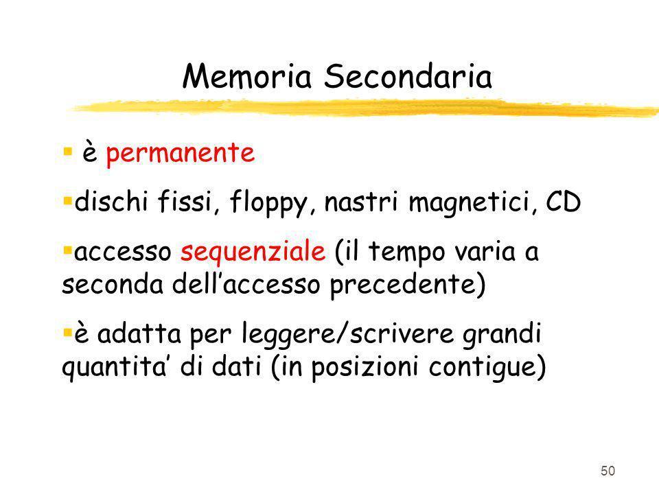 50 Memoria Secondaria è permanente dischi fissi, floppy, nastri magnetici, CD accesso sequenziale (il tempo varia a seconda dellaccesso precedente) è